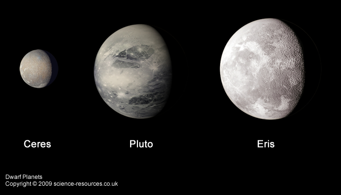 the dwarf planets from earth - photo #14