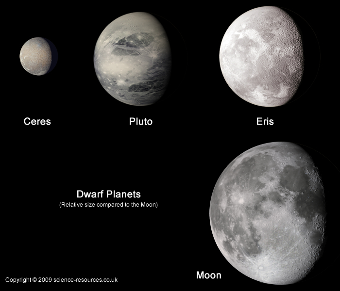 luna dwarf planet - photo #26