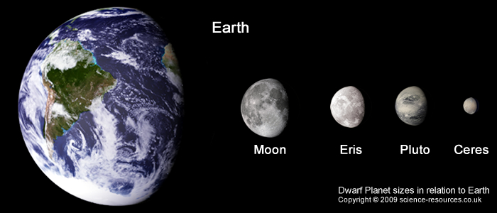 the dwarf planets from earth - photo #4